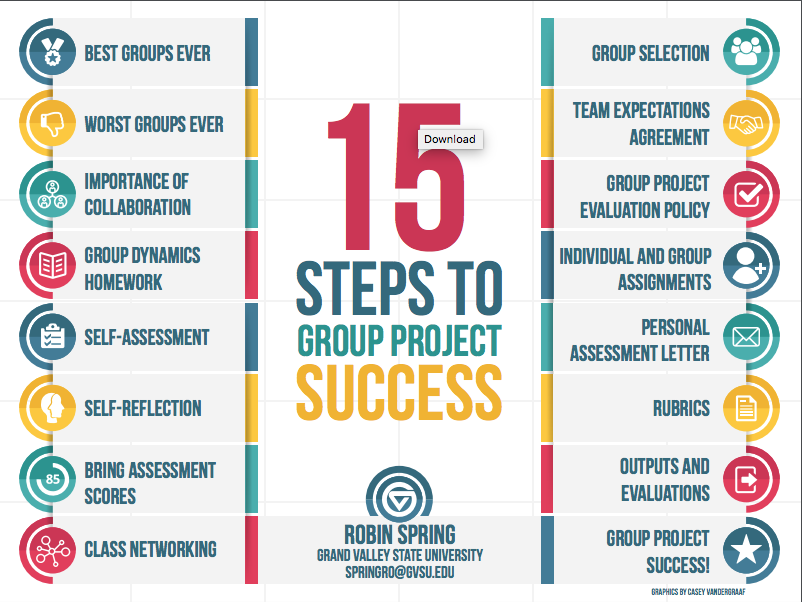 15 Steps to Group Project Success