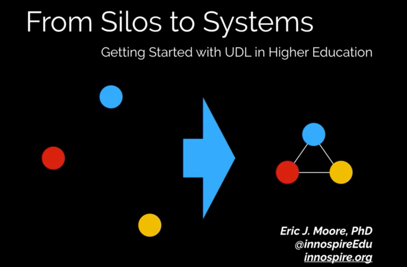 presentation introduction slide with the title, From Silos to Systems: Getting Started with UDL in Higher Education