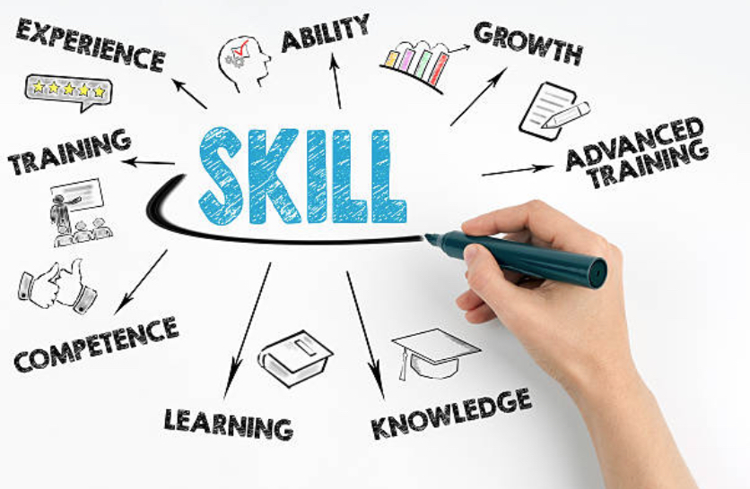 skills written in the middle with the words; Experience, ability, growth advanced training, knowledge, learning, competence, training, and experience.