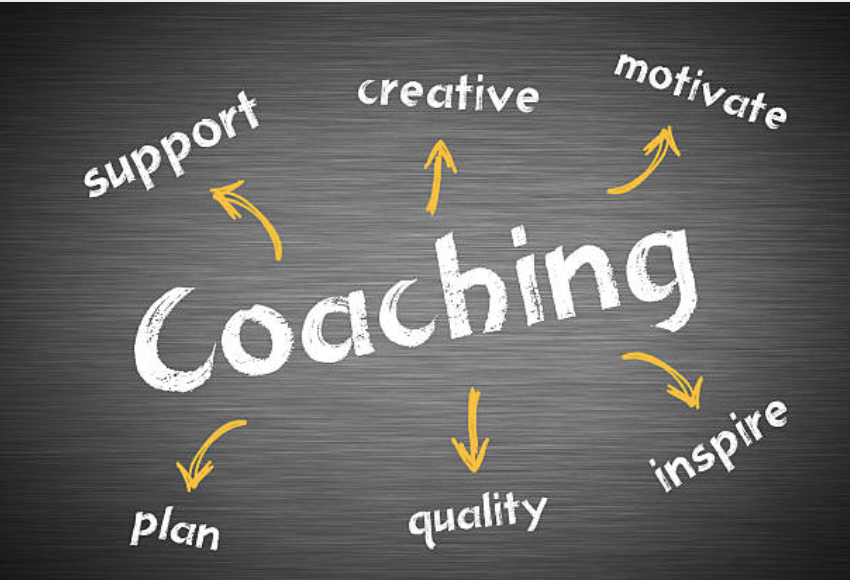 The word coaching surrounded by; support, creative, motivate, plan, quality and inspire.
