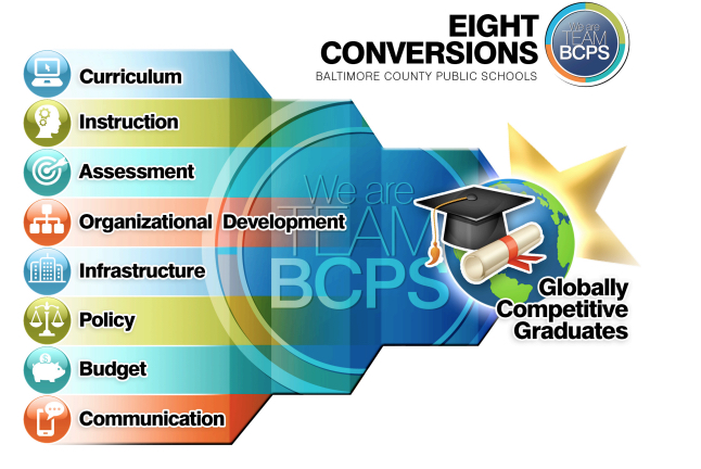 BCPS Strategic Planning Framework