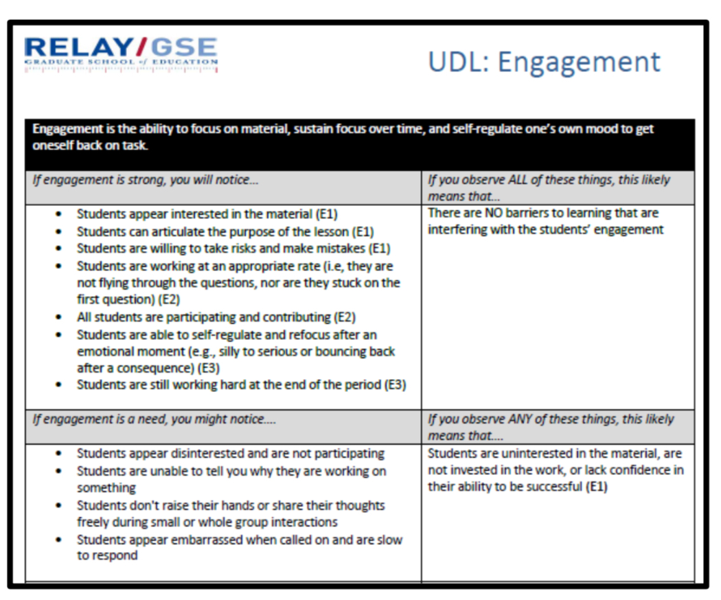 Universal Design for Learning One-Pagers