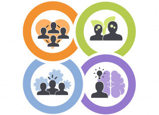 Four overlapping icons representing the four UDL-SICC domains: School Culture and Environment, Teaching and Learning, Leadership and Management, and Professional Learning.
