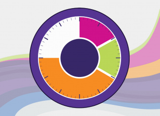 Colorful Timer
