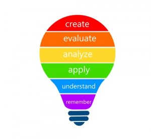 image of a lightbulb with the words, create, evaluate, analyze, apply, understand, and remember